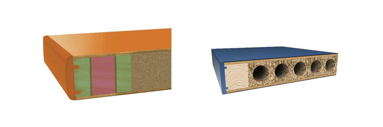 Topkant-deur met stootvaste randafwerking