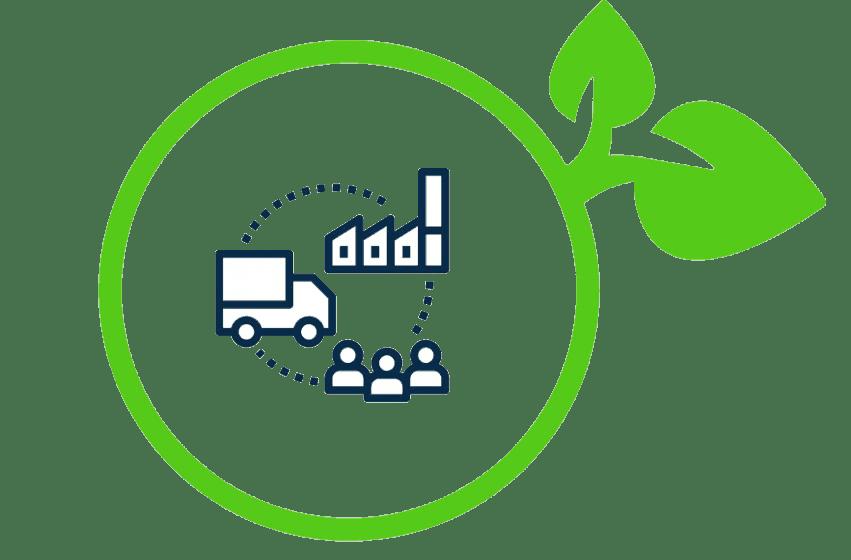 Ecochain Levenscyclus Analyse visualisatie